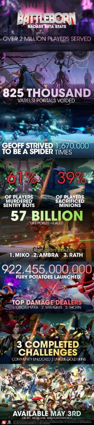 beta_infographic