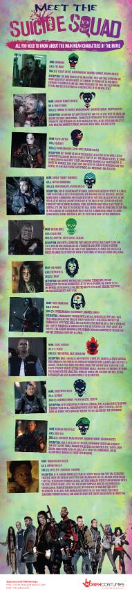 Suicide-Squad-Info-Graphic-2