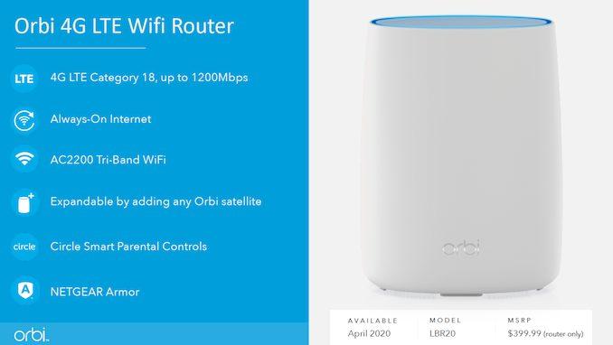 Netgear LTE ORBI
