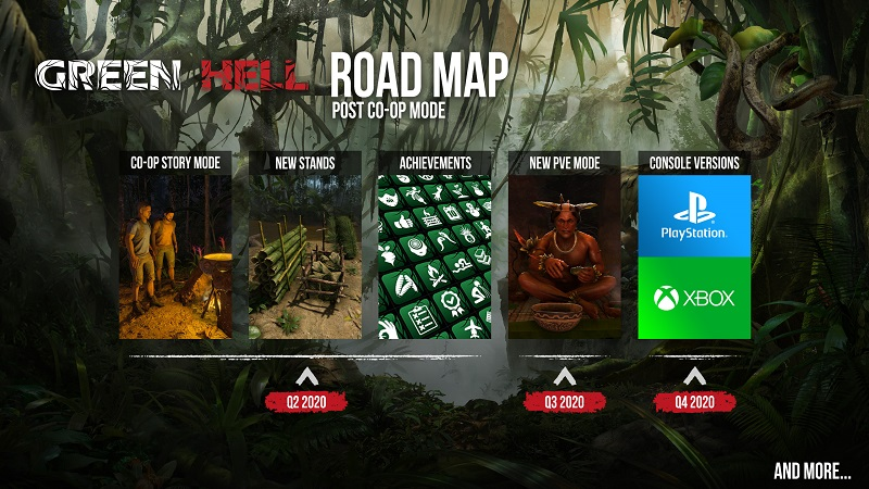 Green Hell to See Co-op Story Mode, PVE Mode, and a Console Release in 2020